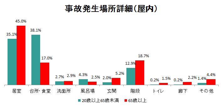 %e4%ba%8b%e6%95%85%e7%99%ba%e7%94%9f%e5%a0%b4%e6%89%80%e8%a9%b3%e7%b4%b0