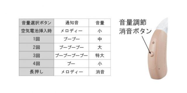 オンキヨー&パイオニア株式会社5
