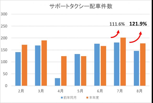 日本交通株式会社2