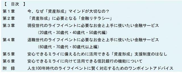 三井住友信託銀行株式会社2