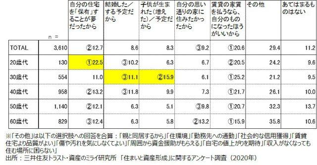 三井住友信託銀行3
