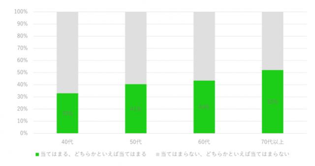 株式会社サウンドファン3