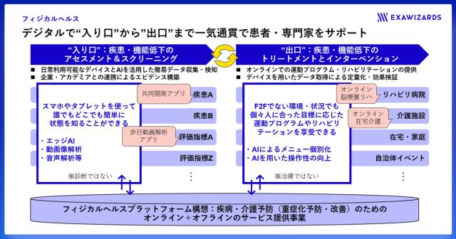 株式会社エクサウィザーズ3