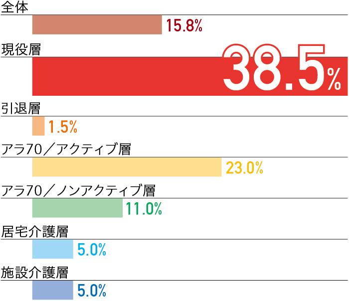 p11-12_グラフ_1