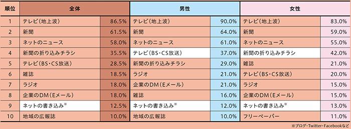 p12_図表1