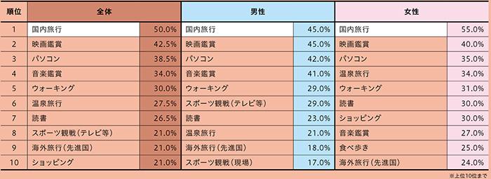 p12_図表2
