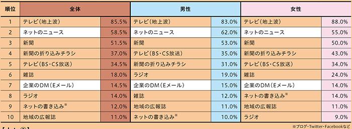 p14_図表1