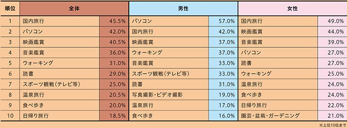 p14_図表2