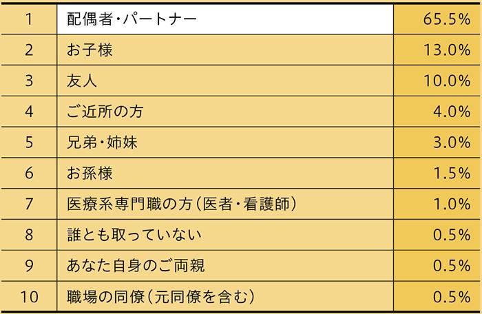p15_図表1