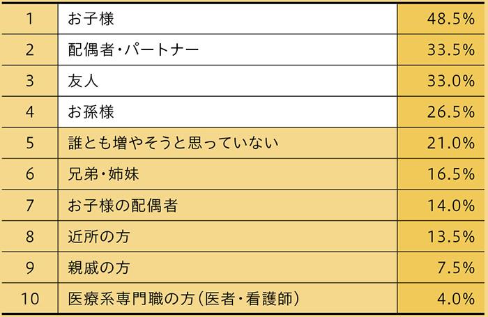 p15_図表2