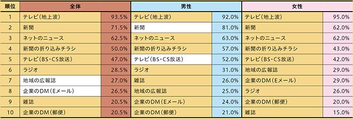 p16_図表1