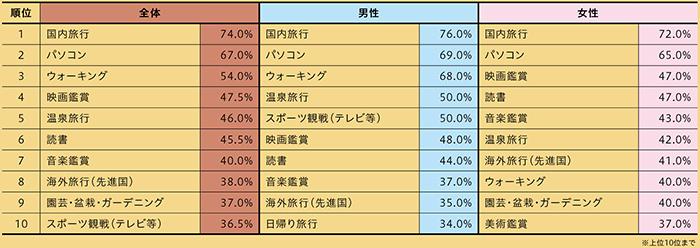 p16_図表2