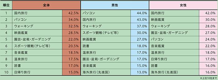 p18_図表2