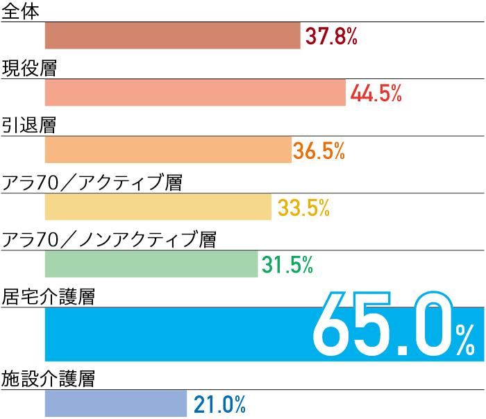 p19-20_グラフ_1