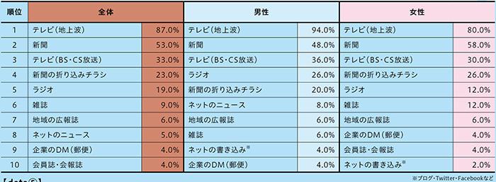 p20_図表1