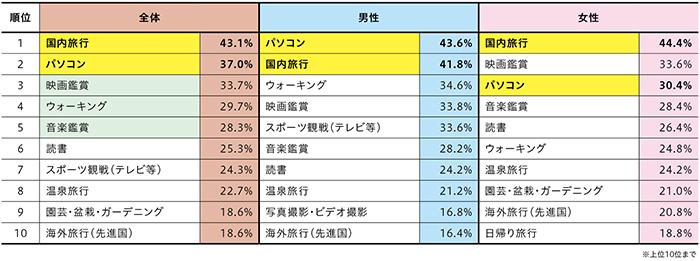 p5_図表1