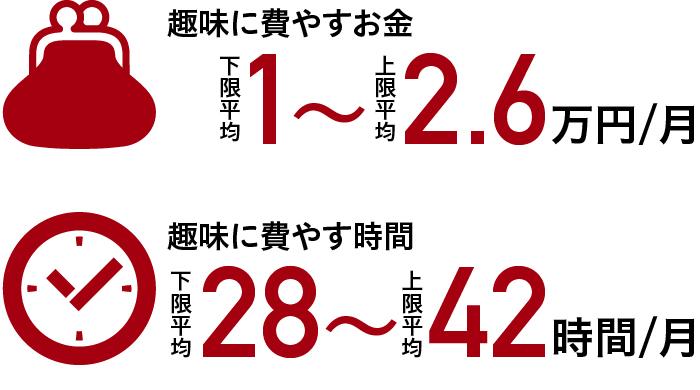 p5_data