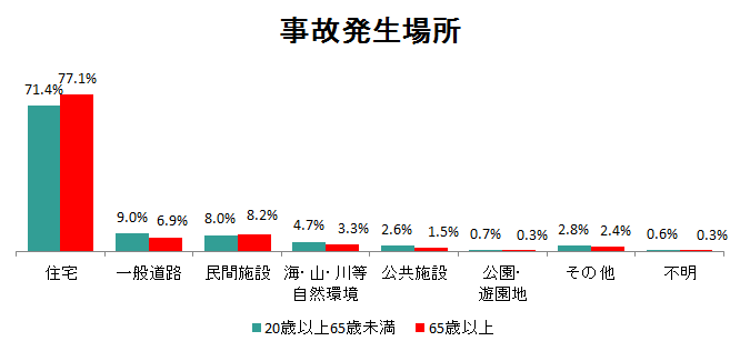 %e4%ba%8b%e6%95%85%e7%99%ba%e7%94%9f%e5%a0%b4%e6%89%80